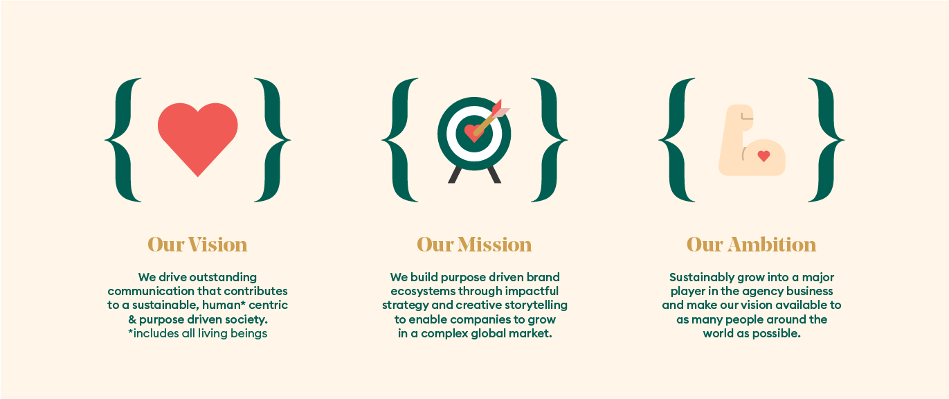 RDB's Vision Mission Ambition